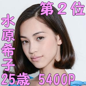女性芸能人 髪型